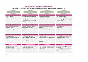 4Ts Framework image