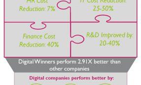 digital-disruption_infographic