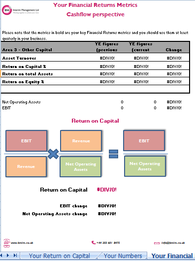 financial returns strategy